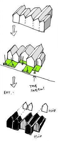 School of Interior Architecture & Design - Academy of Art